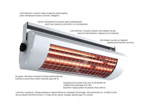 Solamagic 1400 ECO+ PRO Terassilämmitin mastokiinnikkeellä+katk.