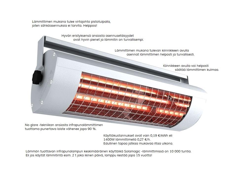 Terassilämmitin Solamagic 1400 ECO+ PRO katkaisijalla