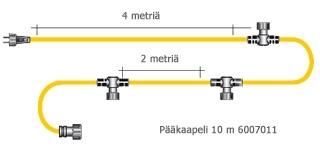 Pääkaapeli 10m, SPT-1W, 4 liitintä