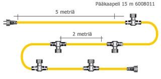 Pääkaapeli 15m, SPT-3W, 6 liitintä